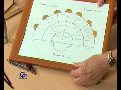 Como hacer un arbol genealogico de la familia