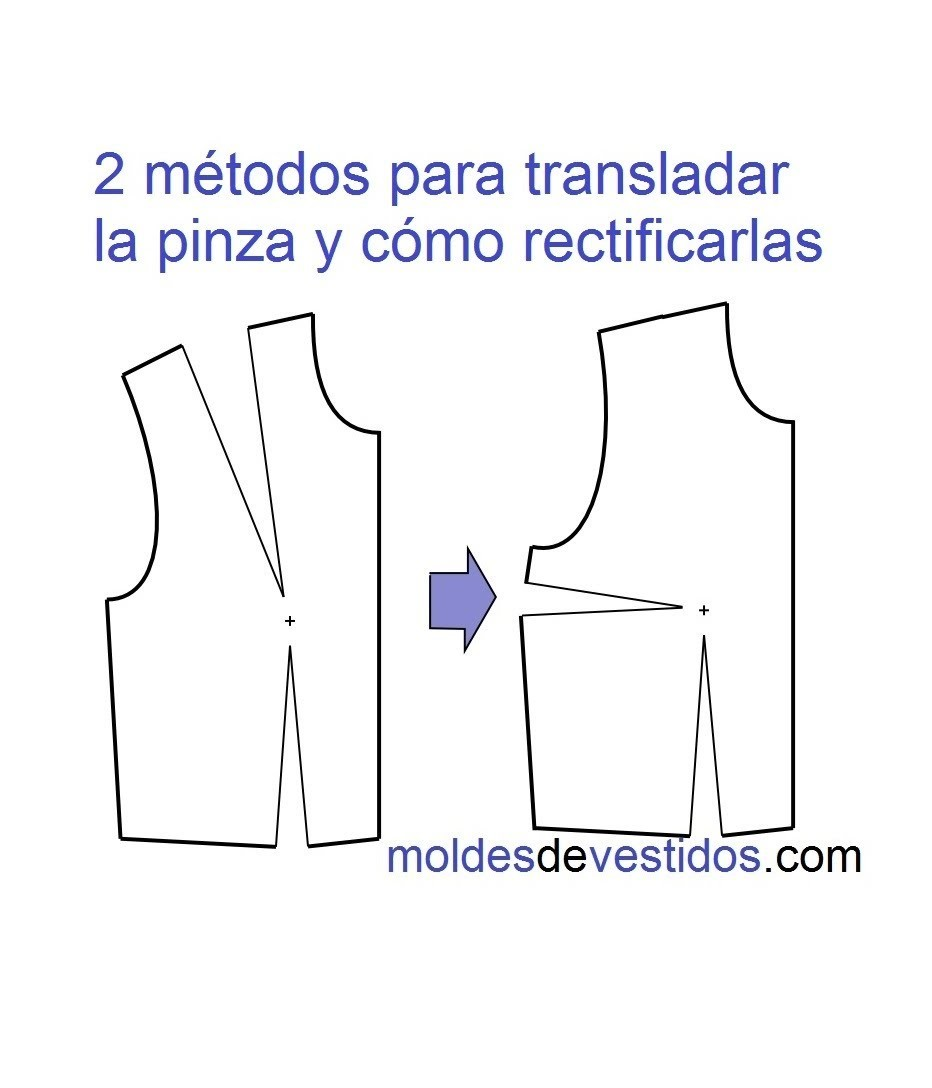 2 métodos para cambiar de lugar las pinzas del talle delantero y cómo rectificarlas