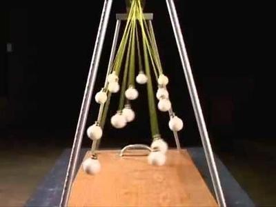 La danza de las esferas (no es magia, es sólo Física)