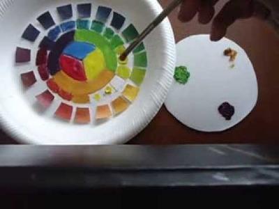 Círculo cromático, colores primarios, secundarios y terciarios