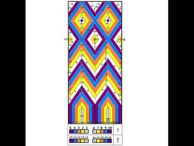 Gasa o fajon Wayuu plantilla diseño