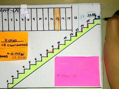 ¿Cómo calcular los pasos y contrapasos de una escalera? + Datos generales de diseño