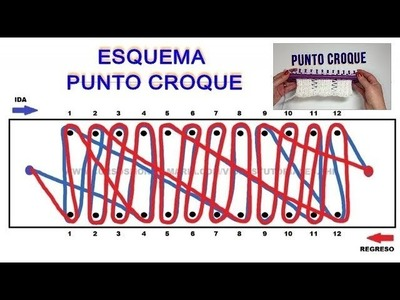ESQUEMA PUNTO CROQUE TELAR MAYA. DIAGRAM POINT CROQUE LOOM KNITTING - Tutorial paso a paso