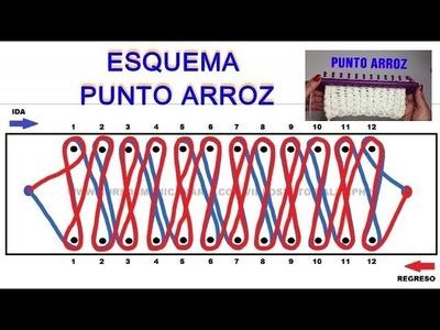 ESQUEMA PUNTO ARROZ TELAR RECTANGULAR. DIAGRAM POINT RICE LOOM KNITTING