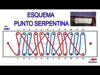 ESQUEMA PUNTO SERPENTINA TELAR MAYA. DIAGRAM POINT SERPENTINE LOOM KNITTING Tutorial