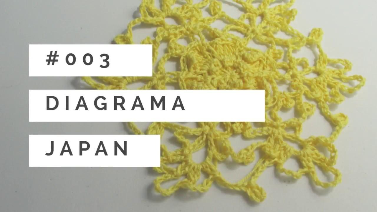 #003 Diagrama hexágono complejo crochet con flor .