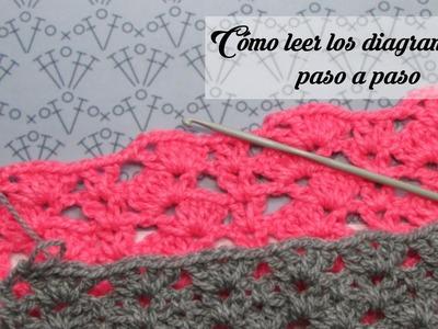 ¡Muy fácil! Aprende a leer diagramas en crochet - Mi Rincón del Tejido
