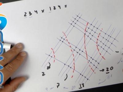 Multiplicar sin calculadora