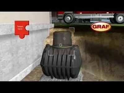 Sistema de recuperación de agua de lluvia. Funcionamiento.