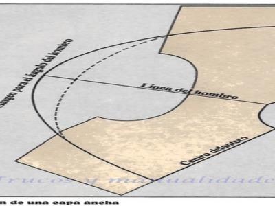 Corte de modelos propios. Patrones cuadrados y circulares