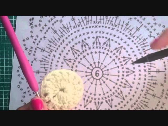 Tutorial explicacion de un gráfico a ganchillo