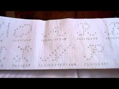 Ro  goblen DIY  tutorial  Cum cos initiale pe un goblen  introducere