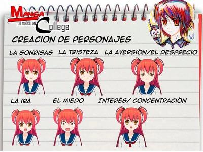 Como dibujar Manga -Expresiones Faciales. How to draw Manga Facial expressions
