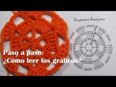 Tutorial Video2: Cómo leer los gráficos-Símbolos en el tejido a crochet | Mi Rincón del Tejido