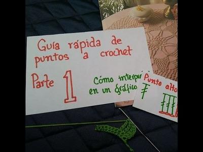GUIA RAPIDA DE PUNTOS A CROCHET 1